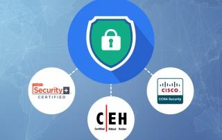 IT Security & Ethical Hacking Bundle