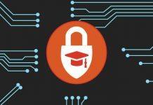 Security Analysis & PenTest Bundle