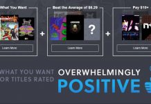 The Humble Overwhelmingly Positive Bundle