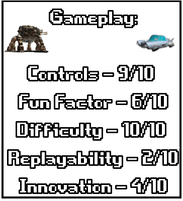 gameplay-bluerider
